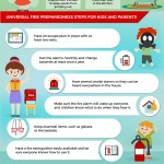 Fire Safety for Kids (Infographic): Facts, Prevention, Preparedness & Tips
