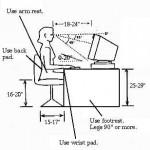 Help Reduce The Hidden Hazards of Office Work