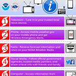 What is a trusted source of information during an emergency?