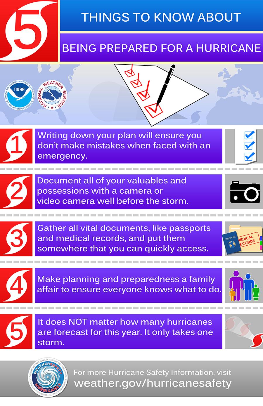 Hurricane_Prepare_4-4-16