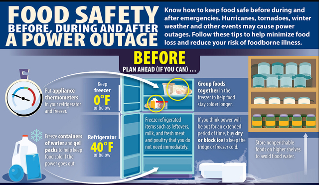 food-safety-power-outage